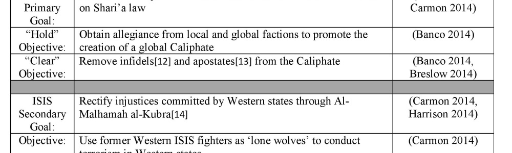 Countering ISIS Recruitment in Western Nations  