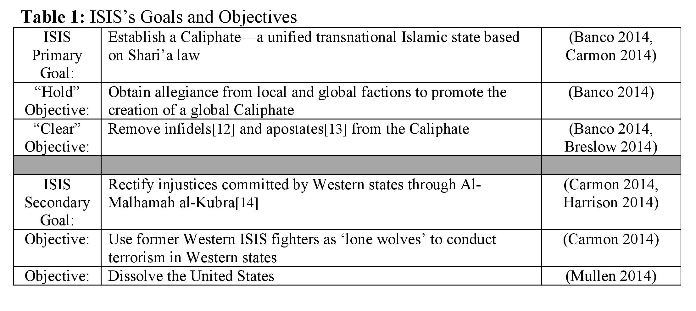 Countering isis recruitment in western nations journal of political