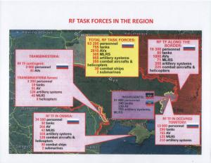 Russian Military in Ukraine Region